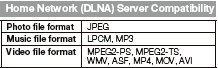 DLNA Compatibility